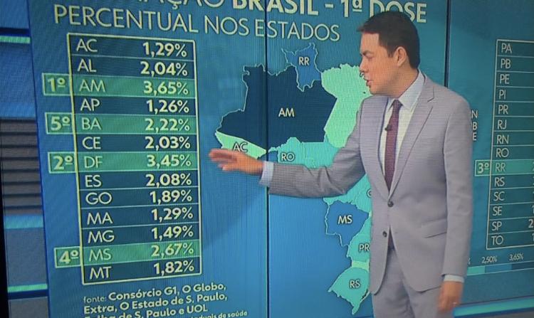 Foto: reprodução | Rede Globo