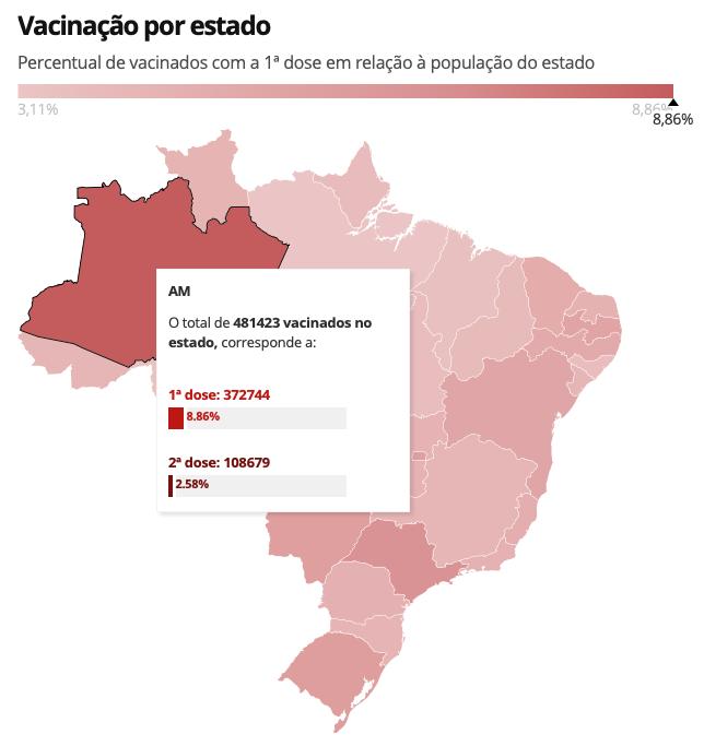 Mapa da Vacinação no Brasil contra o Covid-19   Amazonas   Foto: Reprodução / G1